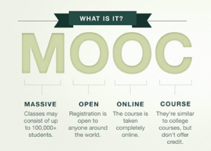 Massive Learning with #IMMOOC